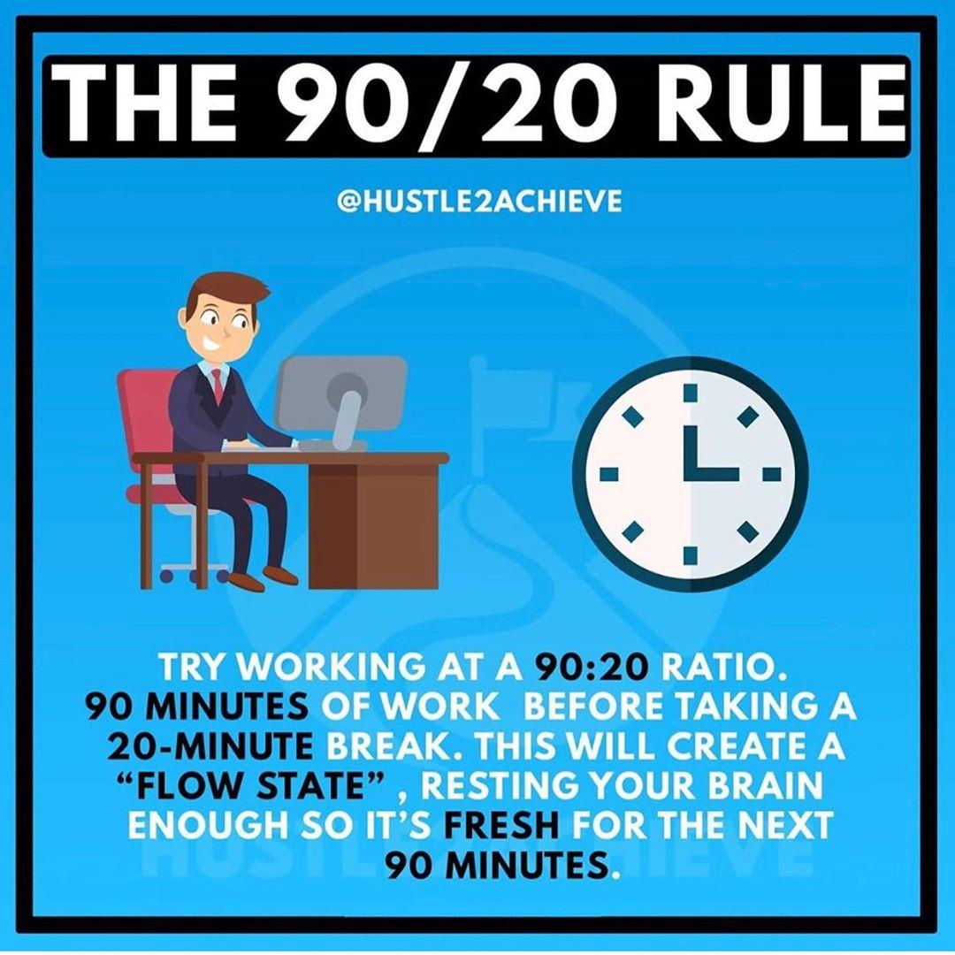 increase productivity 90/20 rule